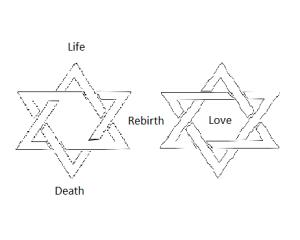 triadic law